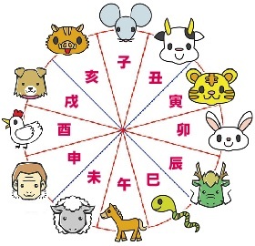 Calendario Giapponese Animali.Eto Tondorosso